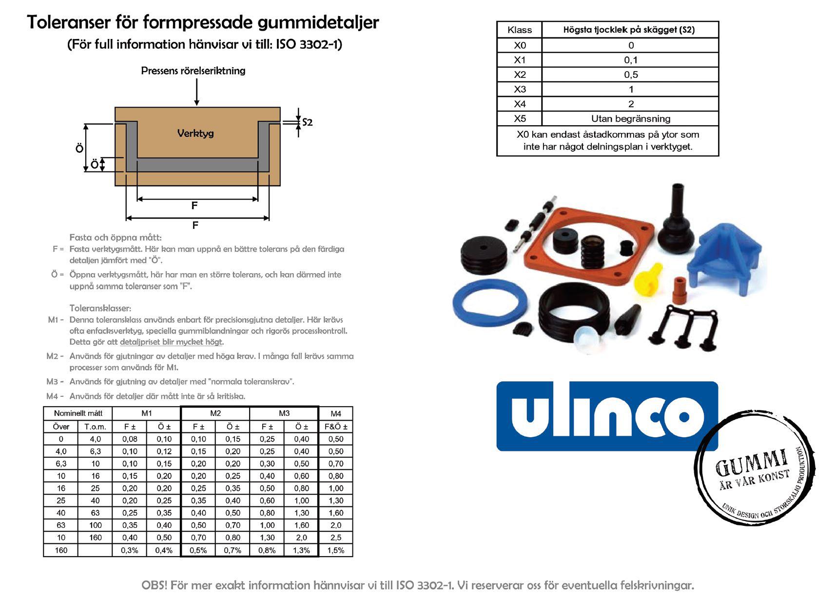 bae0b45d37e Toleranser för formpressade gummidetaljer.